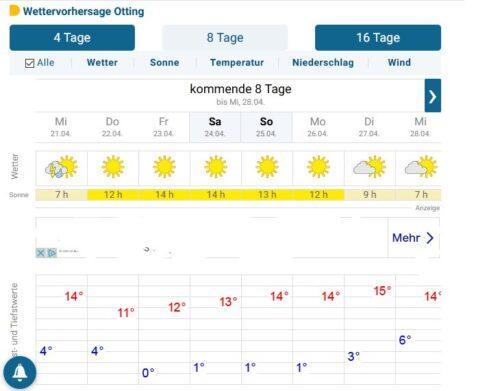 de, Deutschland, Wetter, Knaubenhof, Goladinha
